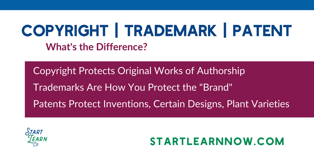 """Copyright, Trademark and Patent Law: What's the Difference? Copyright protects original works of authorship, Trademarks allow you to protect the """"brand"""" and patents protect inventions, certain designs, certain types of plants"""